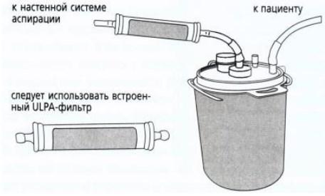 Настенная система аспирации