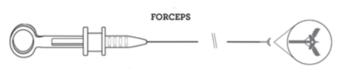 Щипцы для биопсии Radial Jaw 4 педиатрические