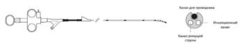Канюлирующие сфинктеротомы Autotome RX