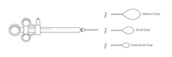 Педиатрические петли Profile