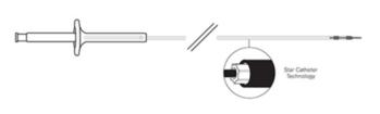 Interject прозрачные иглы для склеротерапии