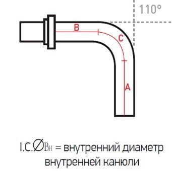 Трубки трахеостомические UniPerc с регулируемым фланцем 3